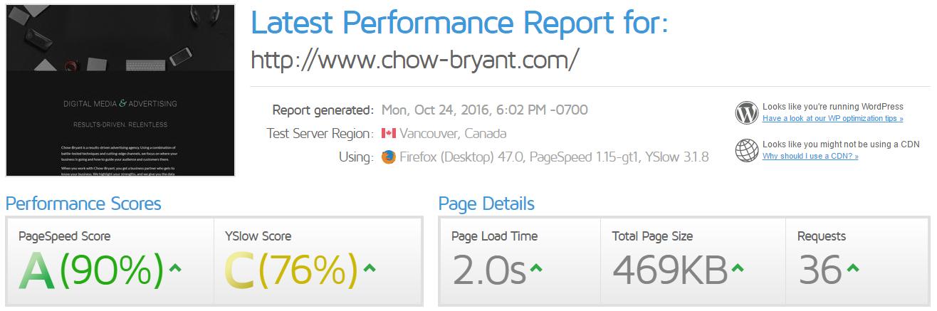chow-bryant.com gtmetrix scores